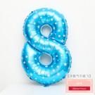 藍色數字8